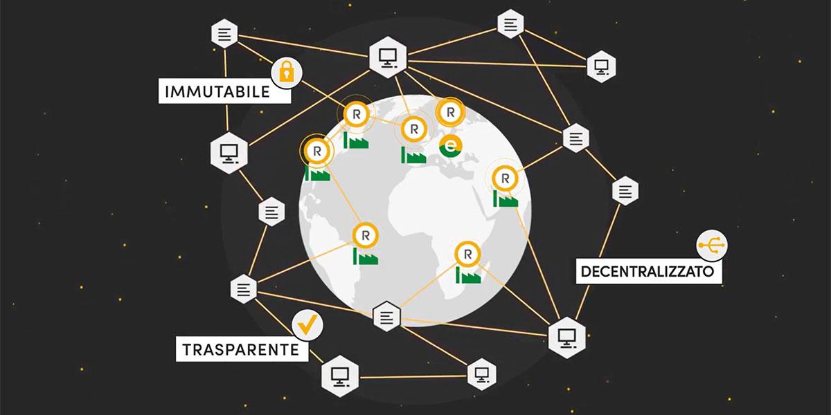 blockchain ricoin