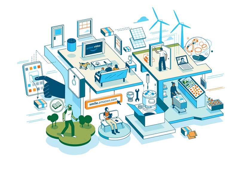amazon big tech sustainability